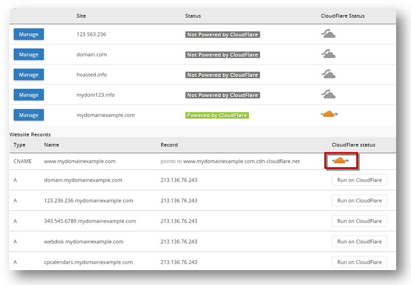 Cloudflare manage website