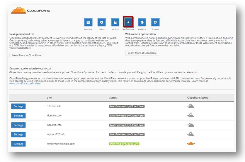 Cloudflare Railgun cpanel