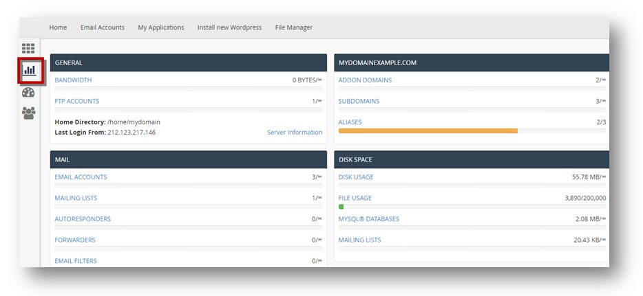 cPanel Statistics page